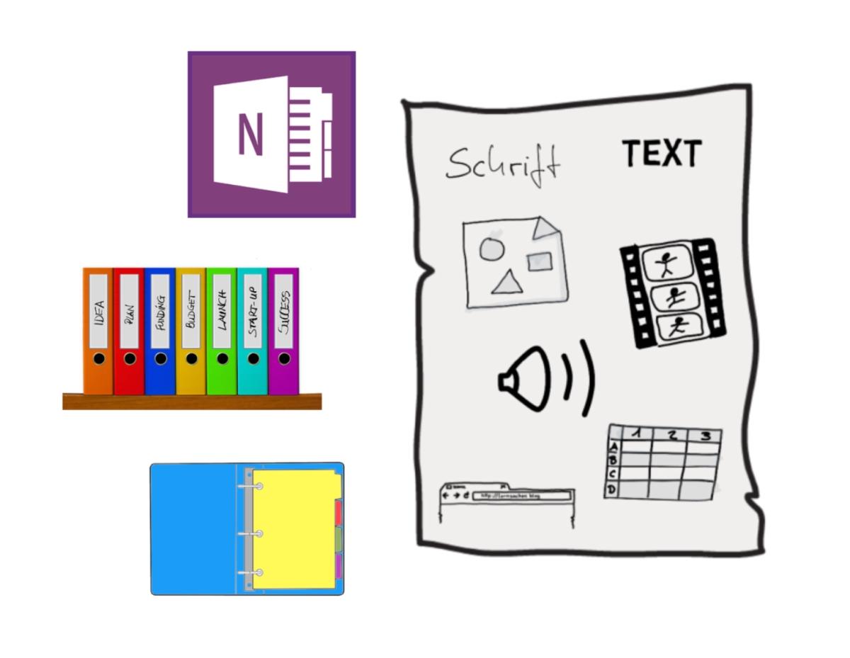 OneNote als Digitale Tafel und Lehrer Tool